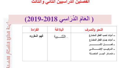 Photo of أوراق عمل مراجعة لمهارات الفصل الثاني والثالث لغة عربية صف ثامن