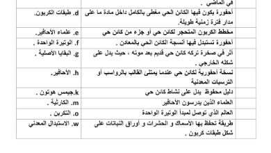 Photo of اختبار تجريبي قصير علوم صف ثامن فصل ثالث