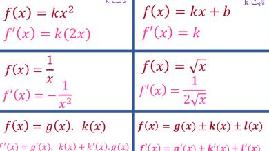 Photo of قواعد الاشتقاق رياضيات صف ثاني عشر متقدم فصل ثاني