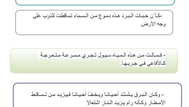 Photo of صف ثاني عشر فصل ثاني لغة عربية شرح نثر الجو مع النشاط