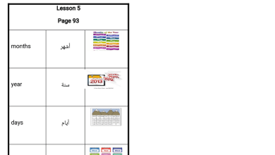 Photo of مفردات الدرس الخامس والسادس من الوحدة الخامسة لغة إنجليزية صف ثالث فصل ثاني