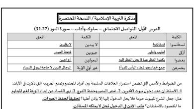 Photo of صف ثاني عشر فصل ثاني تربية إسلامية مذكرة