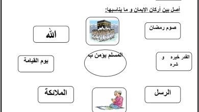 Photo of اركان الايمان تربية إسلامية صف أول فصل ثاني