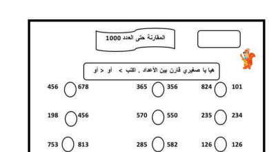 Photo of أوراق عمل مقارنة الأعداد رياضيات صف أول فصل ثاني
