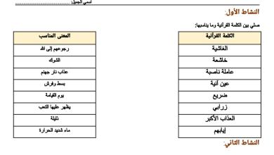 Photo of ورق عمل سورة الغاشية تربية إسلامية صف رابع فصل ثاني