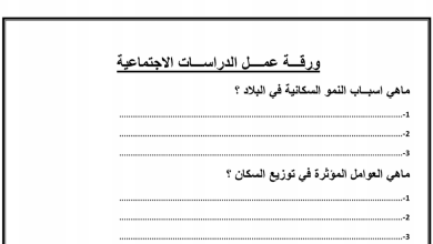 Photo of أوراق عمل سكان بلادي دراسات اجتماعية صف رابع فصل ثاني