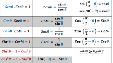 Photo of صف ثاني عشر فصل أول رياضيات أهم القوانين