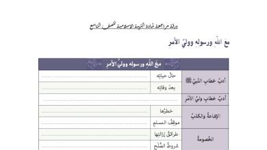 Photo of صف تاسع تربية إسلامية فصل أول أوراق مراجعة