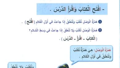 Photo of مراجعة همزة القطع وهمزة الوصل لغة عربية صف ثالث فصل أول