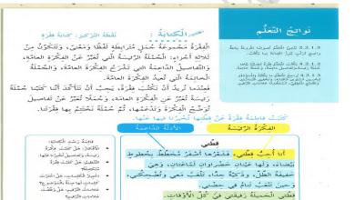 Photo of توجيهات حول امتحان الكتابة الوزاري