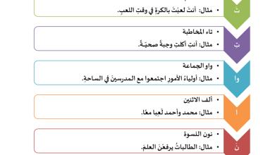 Photo of ضمائر الرفع المتصلة لغة عربية صف خامس فصل أول
