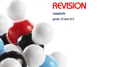 Photo of مراجعة كيمياء منهج إنجليزي فصل ثاني وثالث صف عاشر