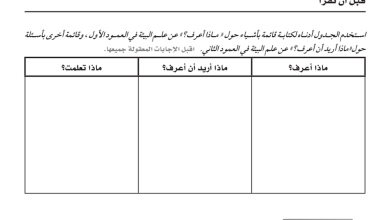 Photo of حل دليل الأنشطة المختبرية أحياء صف حادي عشر فصل أول