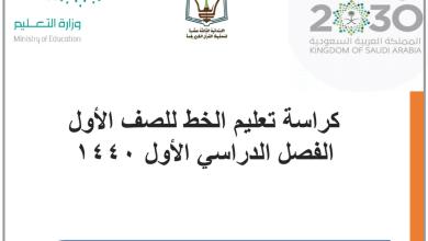 Photo of كراسة تعليم الخط لغة عربية للصف الأول