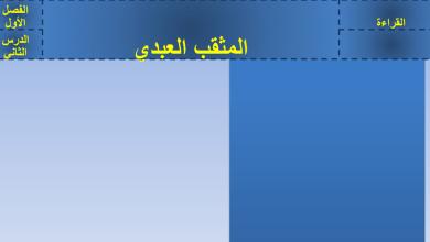 Photo of المثقب العبدي لغة عربية صف حادي عشر متقدم فصل أول