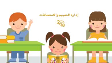 Photo of النموذج الوزاري التدريبي الفصل الأول التربية الإسلامية للصف الثاني
