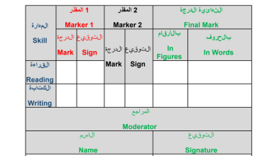 Photo of نموذج امتحان قراءة وكتابة لغة إنجليزية فصل أول صف عاشر