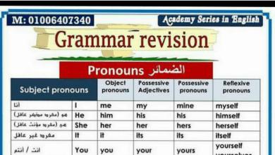 Photo of مراجعة لقواعد اللغة الإنجليزية فصل أول صف سادس