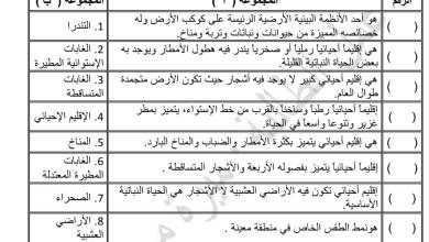 Photo of تلخيص الدرس الخامس علوم فصل أول صف خامس