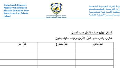 Photo of تدريبات في اللغة العربية للصف السادس