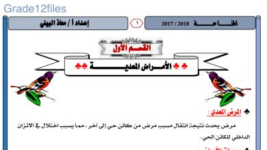 Photo of تلخيص احياء الصف الثاني عشر متقدم المناعة الفصل الثالث.
