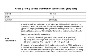 Photo of امتحان علوم فصل ثالث صف ثالث منهج إنجليزي