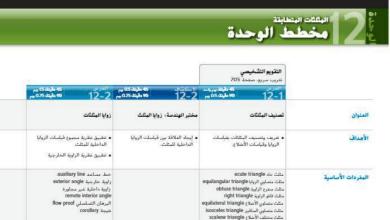 Photo of دليل المعلم رياضيات وحدة 12 صف تاسع
