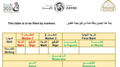 Photo of نموذج امتحان كتابة لغة انكليزية الصف الثامن