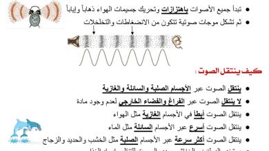 Photo of تلخيص علوم الفصل الثالث للصف الخامس