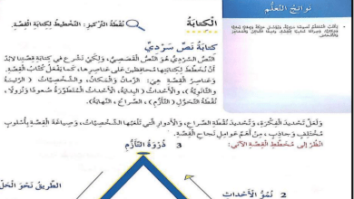 Photo of تدريبات على كتابة نص سردي (كتابة قصة) لغة عربية للصف الرابع والخامس