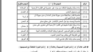 Photo of مراجعة شاملة لدروس المعادن والصخور والتربة علوم صف خامس فصل ثالث