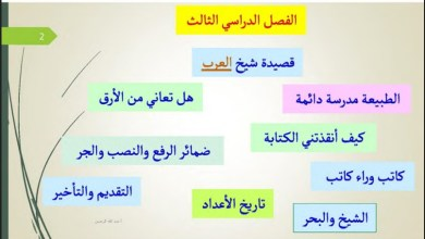 Photo of حل كتاب اللغة العربية الصف العاشر الفصل الثالث