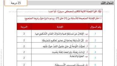 Photo of حلول امتحان لغة عربية 2019 الصف العاشر فصل ثالث