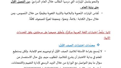 Photo of موجهات اختبارات لغة عربية للصفوف من (1 – 12)
