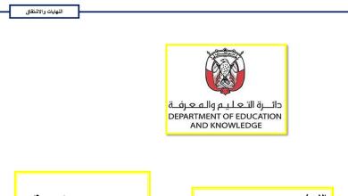 Photo of مراجعة الوحدة الثامنة النهايات والاشتقاق رياضيات صف ثاني عشر فصل ثالث