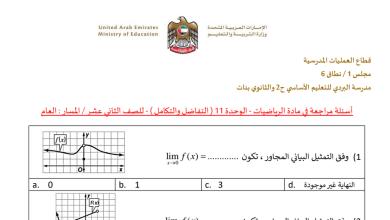 Photo of أوراق عمل التفاضل والتكامل رياضيات صف ثاني عشر عام