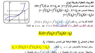 Photo of ملزمة الوحدة الرابعة تطبيقات الاشتقاق رياضيات صف ثاني عشر متقدم فصل ثاني