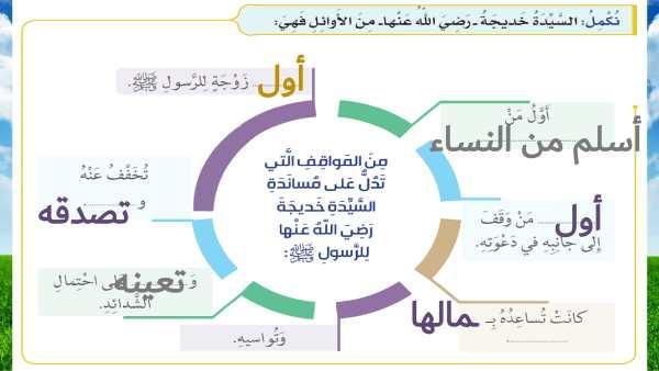 حل درس خديجة رضي الله عنها اسلامية الصف الاول الفصل الاول