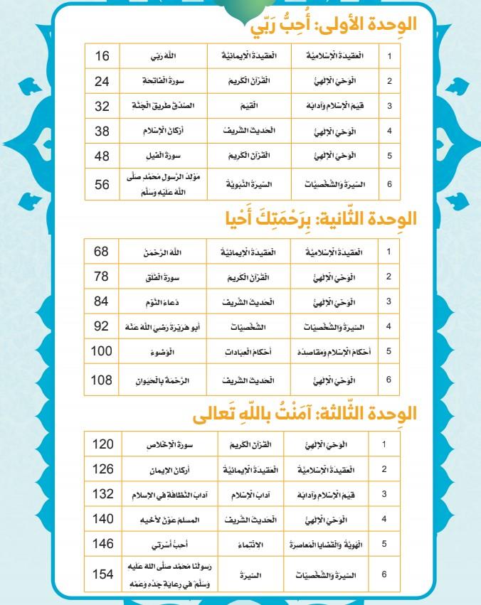 كتاب التربية الاسلامية الفصل الاول