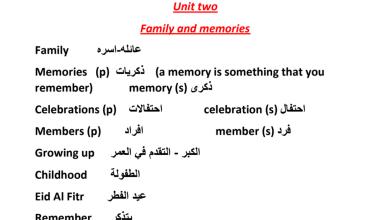 Photo of مفردات وقواعد الوحدة الثانية لغة إنجليزية صف رابع فصل أول