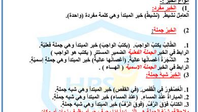 Photo of أوراق عمل أنواع الخبر لغة عربية صف خامس فصل أول