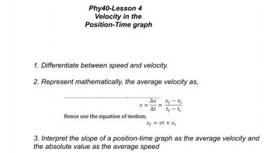 Photo of ملخص الدرس الرابع فيزياء صف تاسع متقدم فصل أول
