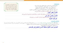 Photo of حل درس التواصل الاجتماعي سلوك وآداب تربية إسامية فصل أول صف ثاني عشر