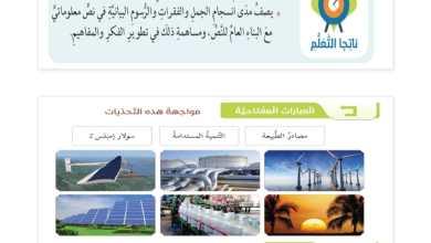 Photo of حل درس سولار صديقة البيئة لغة عربية صف سابع فصل ثاني
