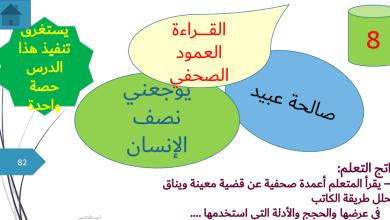 Photo of حل درس يوجعني نصف الإنسان لغة عربية صف حادي عشر فصل ثاني