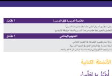 Photo of حل درس ثروات بلادي دراسات اجتماعية وتربية وطنية صف ثاني