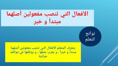 Photo of حل درس الأفعال التي تنصب مفعولين أصلهما مبتدأ وخبر لغة عربية صف تاسع فصل ثاني