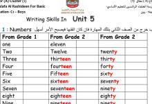 Photo of مهارات مهمة لامتحان الكتابة لغة إنجليزية صف ثالث فصل ثاني