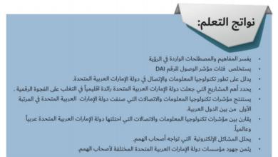 Photo of حل الرؤية الأولى الوصول الإلكتروني من كتاب المواطنة الرقمية دراسات اجتماعية صف ثاني عشر فصل ثاني