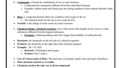 Photo of أوراق عمل درس المركبات والتغيرات الكيميائية علوم منهج إنجليزي صف خامس فصل ثاني